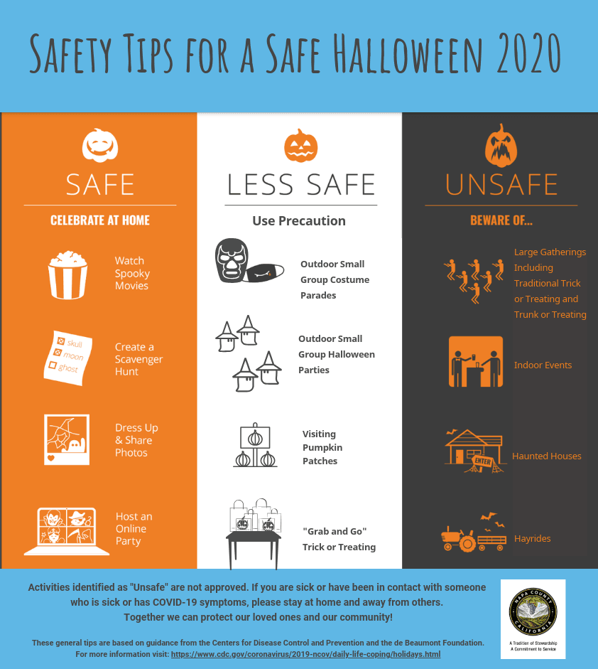 Halloween Guidelines in English